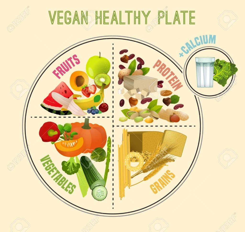 plato vegano equilibrado